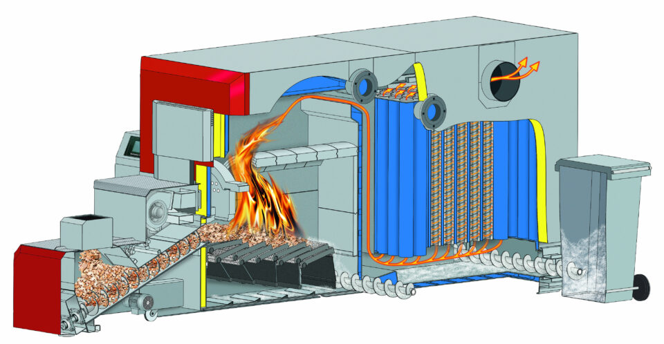 Grandi impianti almar caldaie a biomassa - Grandi impianti lavatrici ...