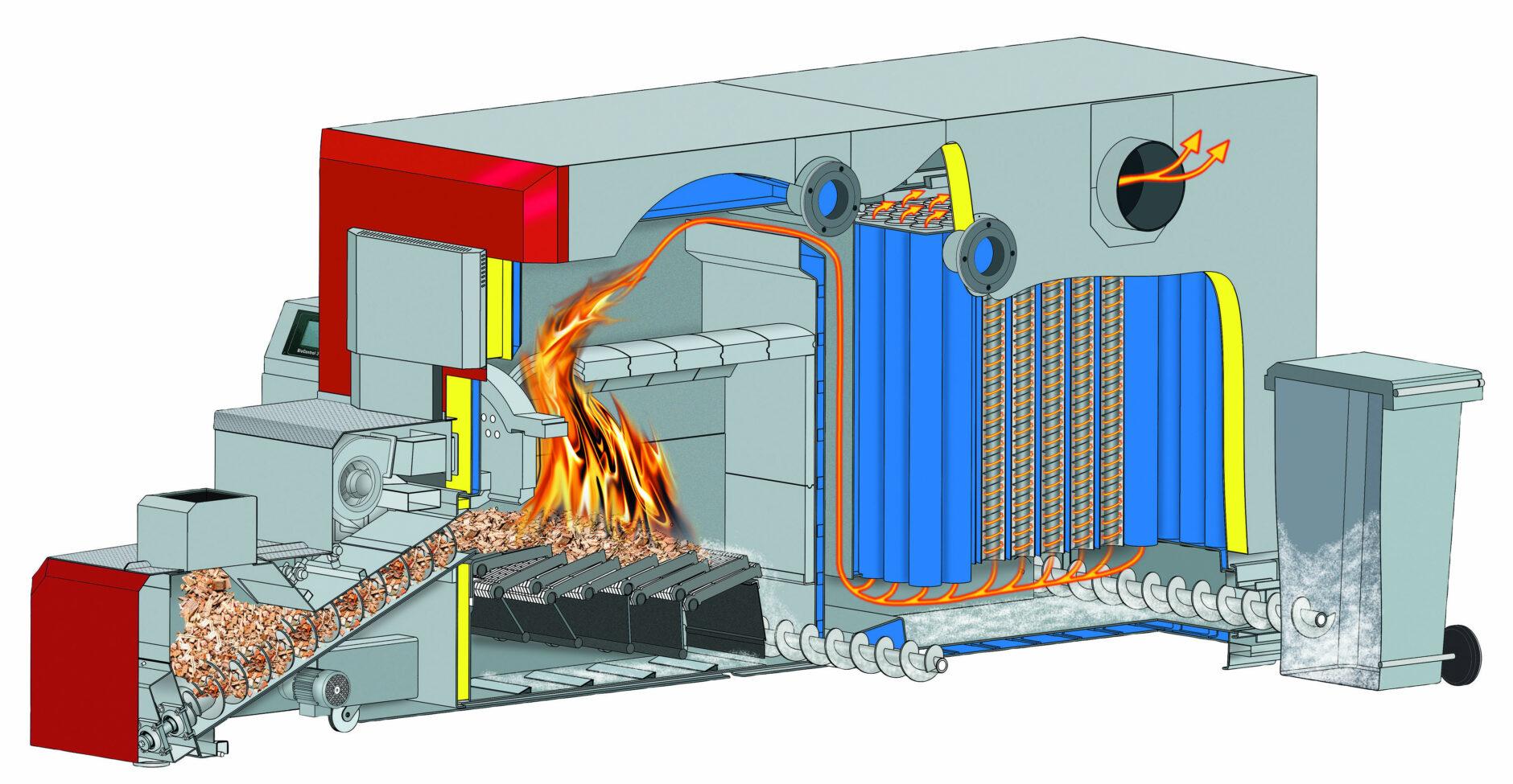 Kessel für Großobjekte - Almar - Biomasseheizungen